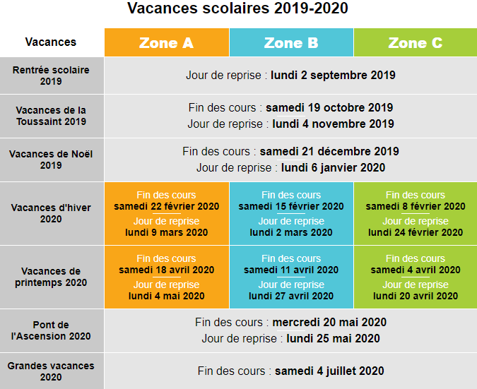 Vacances 2019 2020